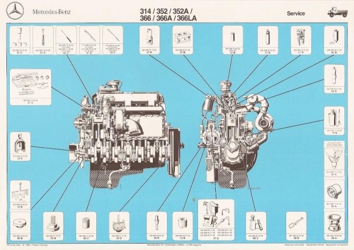 Übersichten Sonderwerkzeuge Unimog - 30 400 46 23 - 03 0588 Original - 364001007