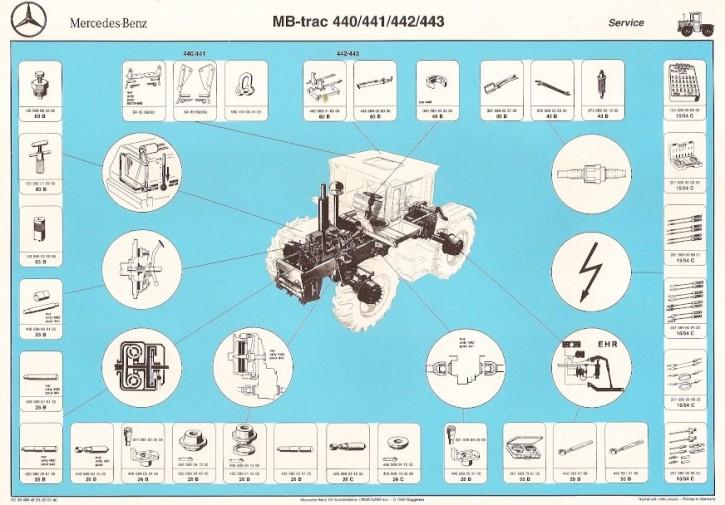 Übersichten Sonderwerkzeuge MB-trac -30 400 26 43 - 01 0588 - 364001032
