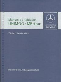 Manuel de tableaux Unimog  + MB-trac 1983 - 30 403 31 02 Original - 384031002