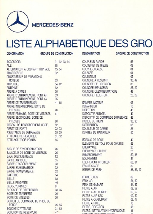 Liste Alphabetique des Groupes de Construction Unimog+MB-trac - 6450 141933 Original - 324031036