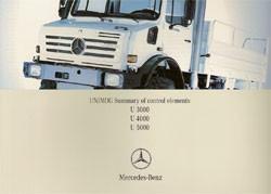 Summary of control elements Unimog 437 - 437 584 13 71 Original - 314021018