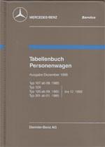 Tabellenbuch MB Personenwagen 1988 - 6510 1277 00 Original - 384001010