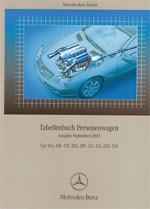 Tabellenbuch MB Personenwagen 2003 - 6516 1503 00 Original - 384001011