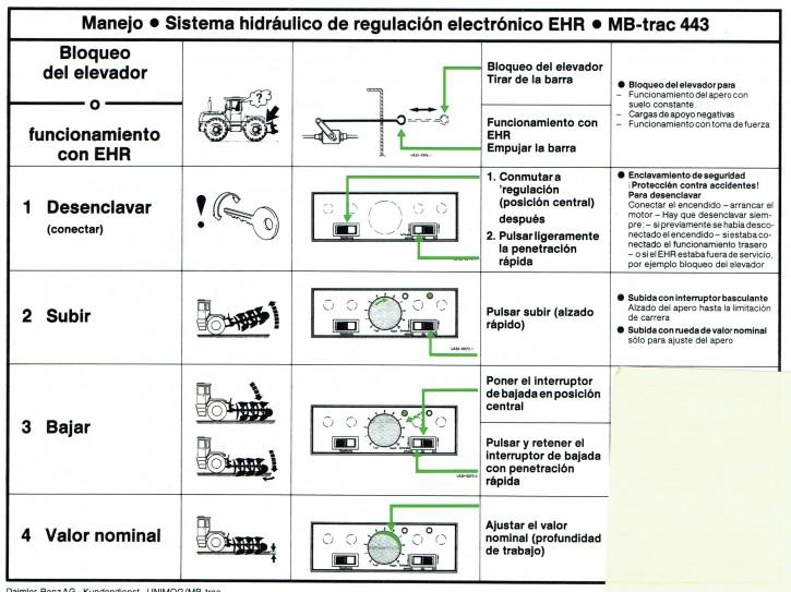 Manejo – Sistema hidráulico de regulación electrónico EHR – MB-trac 443 - 344041023