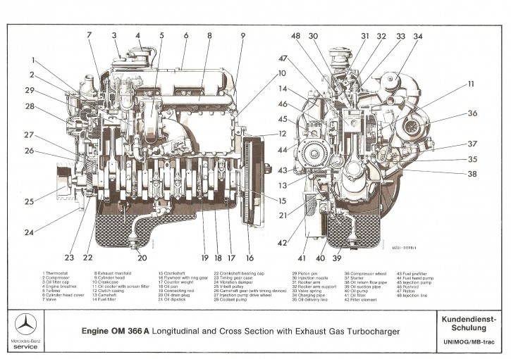 Engine OM 366 A - Longitudinal and Cross Section - Original - 214021001